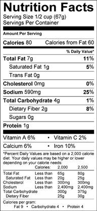 Olive nutrition